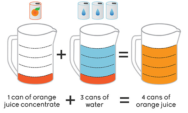 Science solution