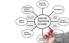 Top Internet Marketing Strategies for Success